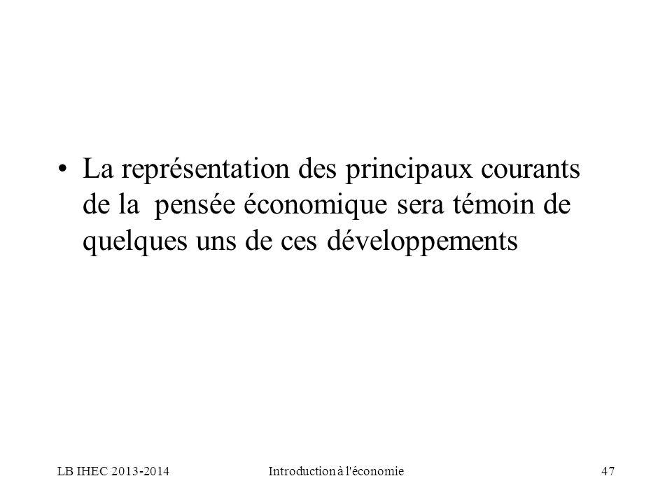 La représentation des principaux courants de la pensée économique sera témoin de quelques uns de ces développements LB IHEC 2013-2014Introduction à l'