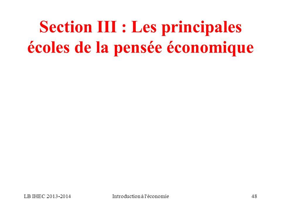 Section III : Les principales écoles de la pensée économique LB IHEC 2013-2014Introduction à l'économie48