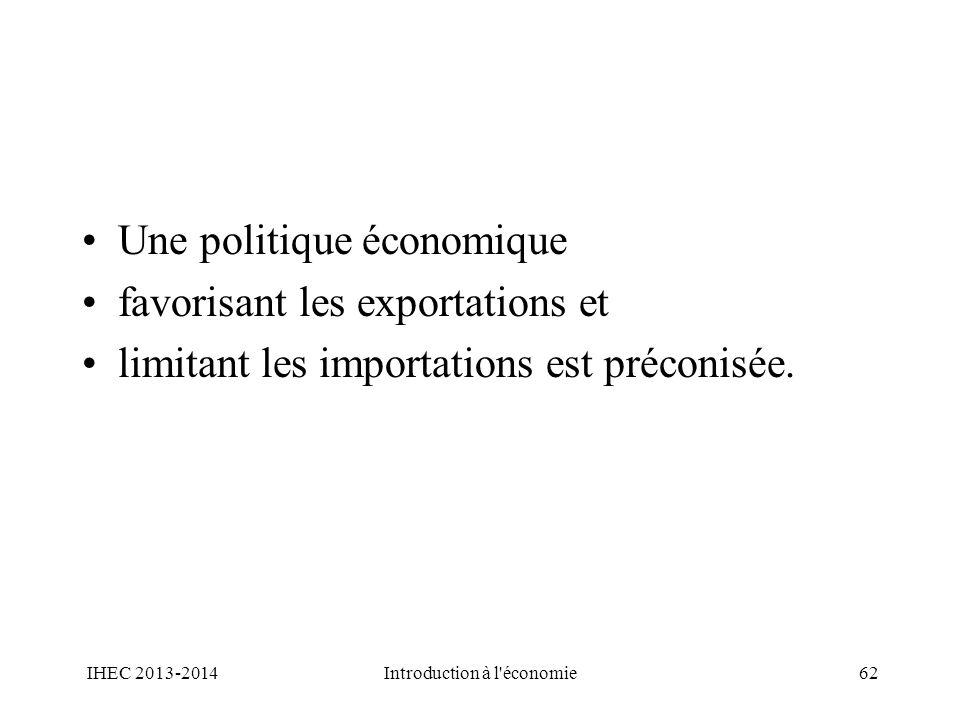 Une politique économique favorisant les exportations et limitant les importations est préconisée. IHEC 2013-2014Introduction à l'économie62