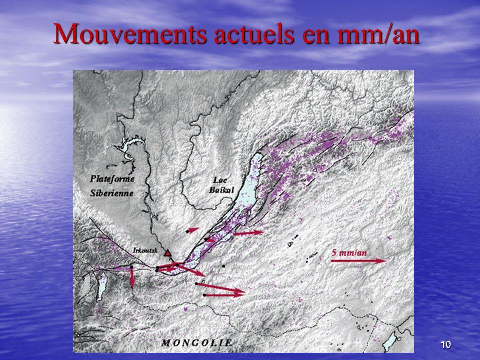 10 Mouvements actuels en mm/an
