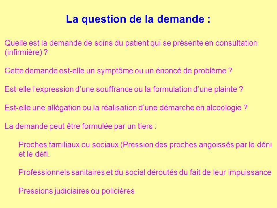 La question de la demande : Quelle est la demande de soins du patient qui se présente en consultation (infirmière) ? Cette demande est-elle un symptôm