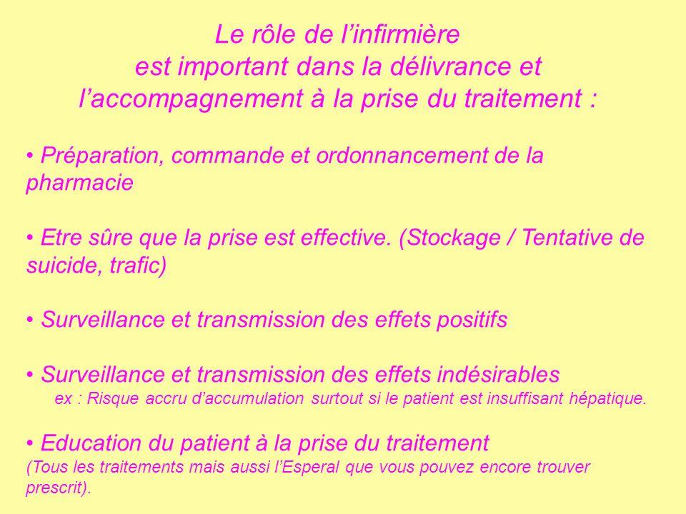 Le rôle de linfirmière est important dans la délivrance et laccompagnement à la prise du traitement : Préparation, commande et ordonnancement de la ph