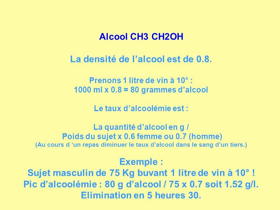 Alcool CH3 CH2OH La densité de lalcool est de 0.8. Prenons 1 litre de vin à 10° : 1000 ml x 0.8 = 80 grammes dalcool Le taux dalcoolémie est : La quan