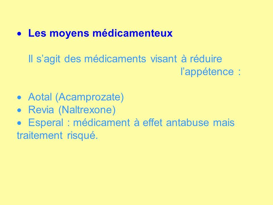 Les moyens médicamenteux Il sagit des médicaments visant à réduire lappétence : Aotal (Acamprozate) Revia (Naltrexone) Esperal : médicament à effet an