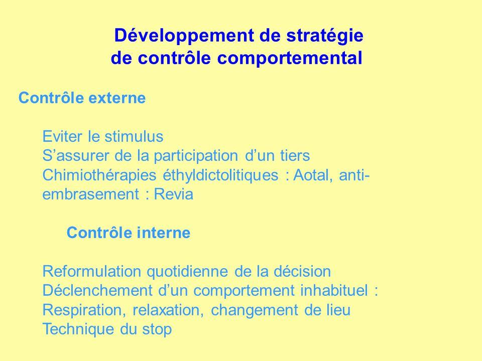 Développement de stratégie de contrôle comportemental Contrôle externe Eviter le stimulus Sassurer de la participation dun tiers Chimiothérapies éthyl
