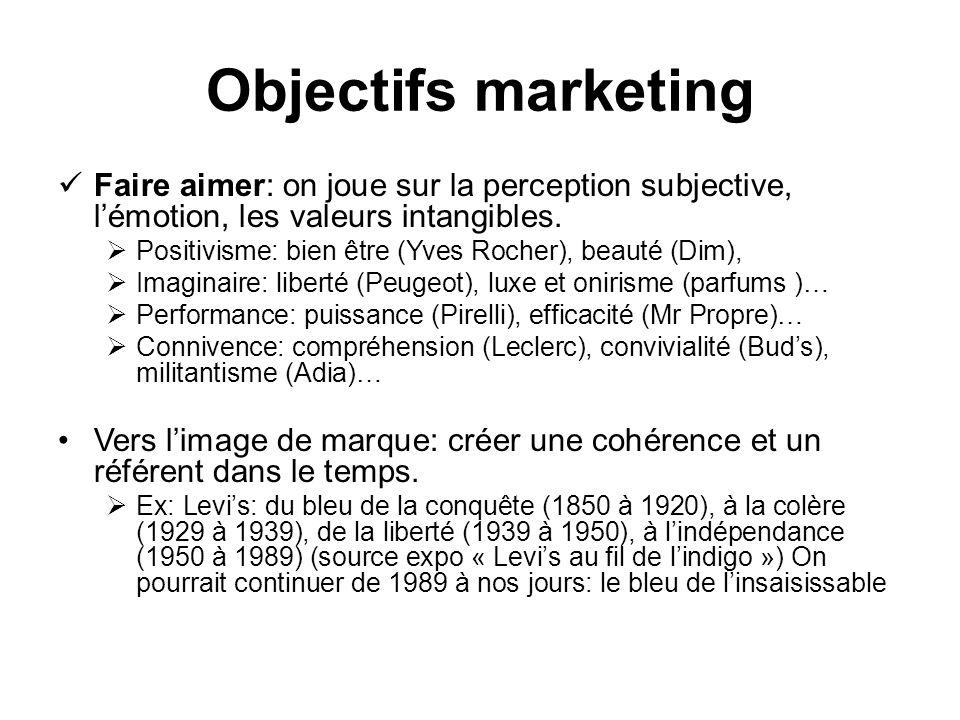 Objectifs marketing Faire aimer: on joue sur la perception subjective, lémotion, les valeurs intangibles. Positivisme: bien être (Yves Rocher), beauté