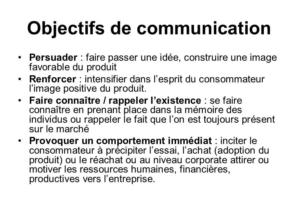 Objectifs de communication Persuader : faire passer une idée, construire une image favorable du produit Renforcer : intensifier dans lesprit du consom