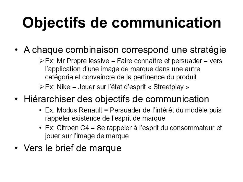 Objectifs de communication A chaque combinaison correspond une stratégie Ex: Mr Propre lessive = Faire connaître et persuader = vers lapplication dune