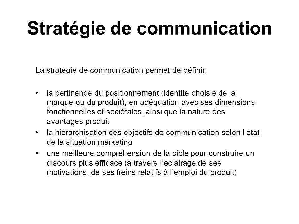 Stratégie de communication La stratégie de communication permet de définir: la pertinence du positionnement (identité choisie de la marque ou du produ