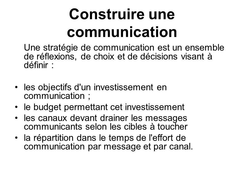 Construire une communication Une stratégie de communication est un ensemble de réflexions, de choix et de décisions visant à définir : les objectifs d