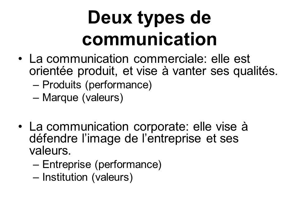 La communication commerciale: elle est orientée produit, et vise à vanter ses qualités. –Produits (performance) –Marque (valeurs) La communication cor