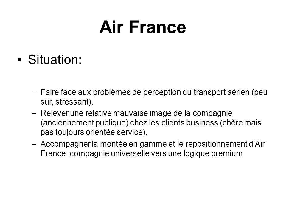 Situation: –Faire face aux problèmes de perception du transport aérien (peu sur, stressant), –Relever une relative mauvaise image de la compagnie (anc
