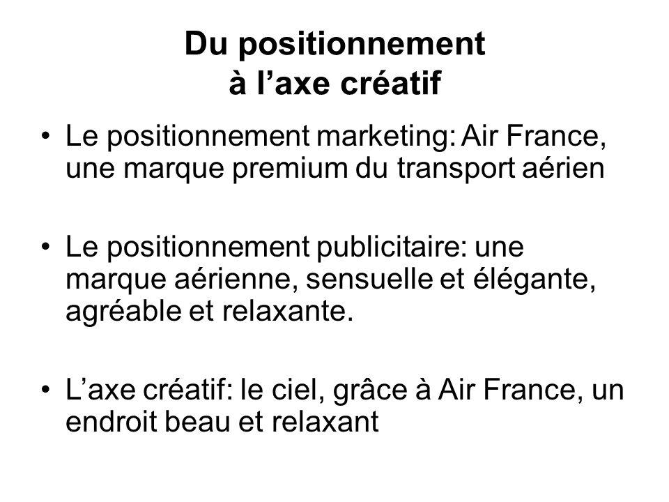 Le positionnement marketing: Air France, une marque premium du transport aérien Le positionnement publicitaire: une marque aérienne, sensuelle et élég