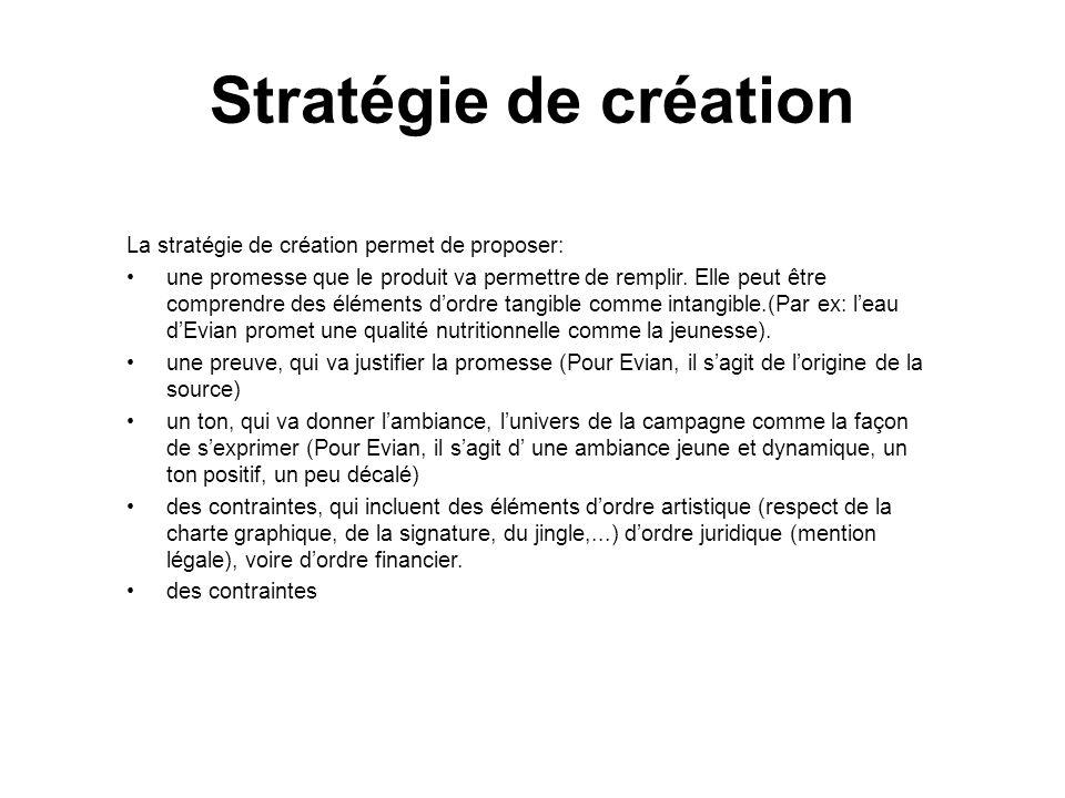 Stratégie de création La stratégie de création permet de proposer: une promesse que le produit va permettre de remplir. Elle peut être comprendre des