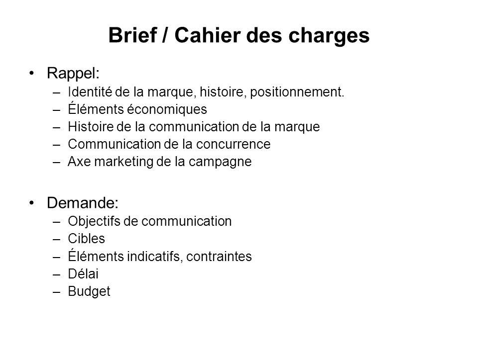 Rappel: –Identité de la marque, histoire, positionnement. –Éléments économiques –Histoire de la communication de la marque –Communication de la concur