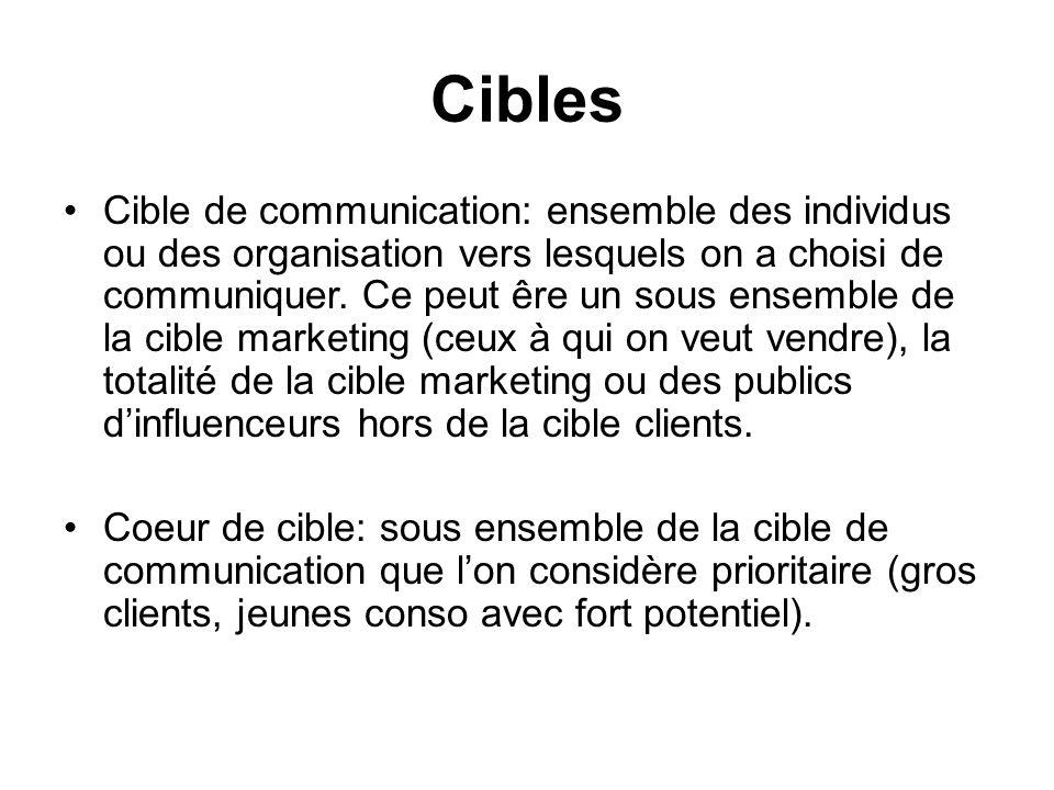 Cibles Cible de communication: ensemble des individus ou des organisation vers lesquels on a choisi de communiquer. Ce peut êre un sous ensemble de la