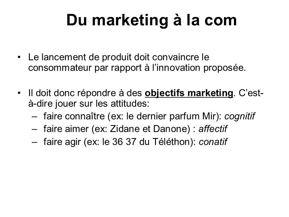 Le lancement de produit doit convaincre le consommateur par rapport à linnovation proposée. Il doit donc répondre à des objectifs marketing. Cest- à-d