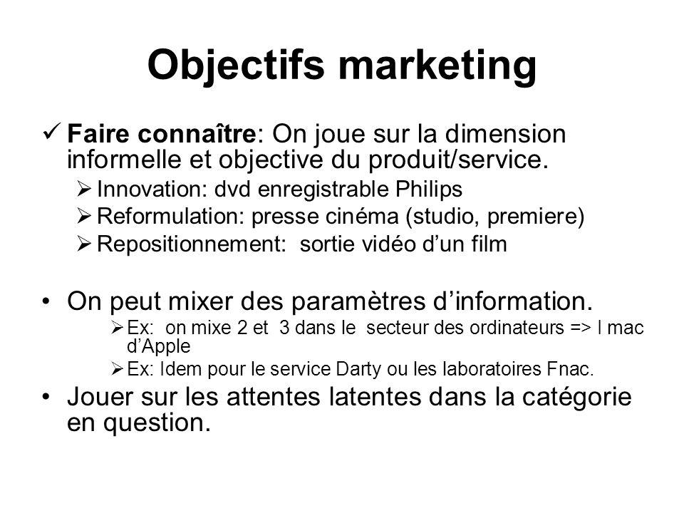 Objectifs marketing Faire connaître: On joue sur la dimension informelle et objective du produit/service. Innovation: dvd enregistrable Philips Reform