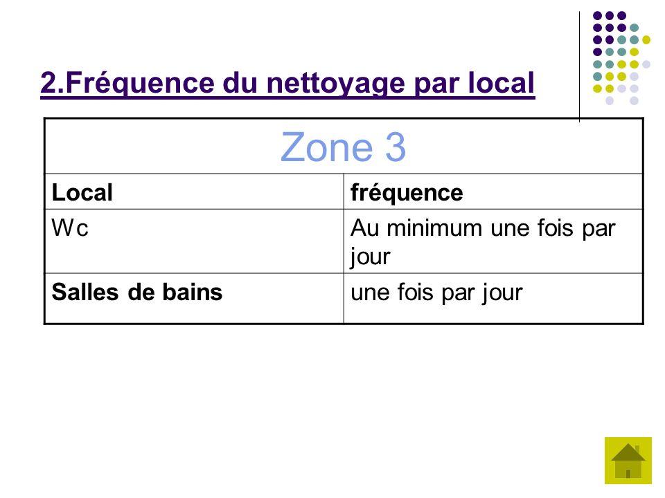 2.Fréquence du nettoyage par local Zone 3 Localfréquence WcAu minimum une fois par jour Salles de bainsune fois par jour