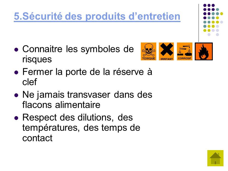 5.Sécurité des produits dentretien Connaitre les symboles de risques Fermer la porte de la réserve à clef Ne jamais transvaser dans des flacons alimen
