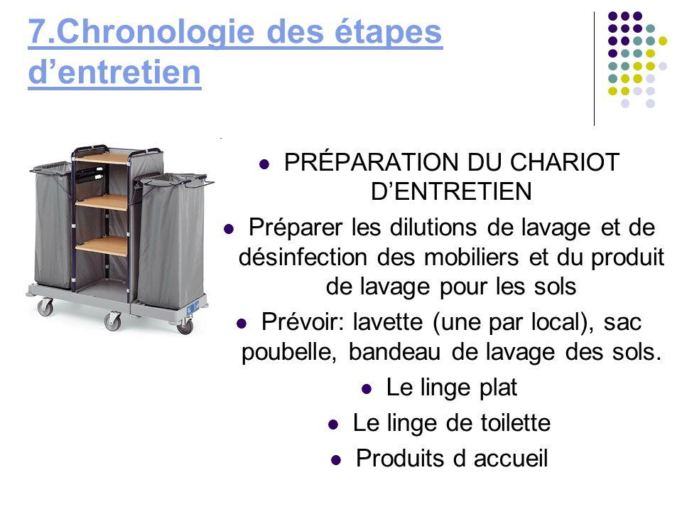 7.Chronologie des étapes dentretien PRÉPARATION DU CHARIOT DENTRETIEN Préparer les dilutions de lavage et de désinfection des mobiliers et du produit