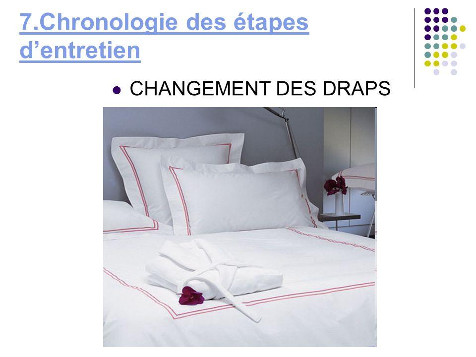 7.Chronologie des étapes dentretien CHANGEMENT DES DRAPS