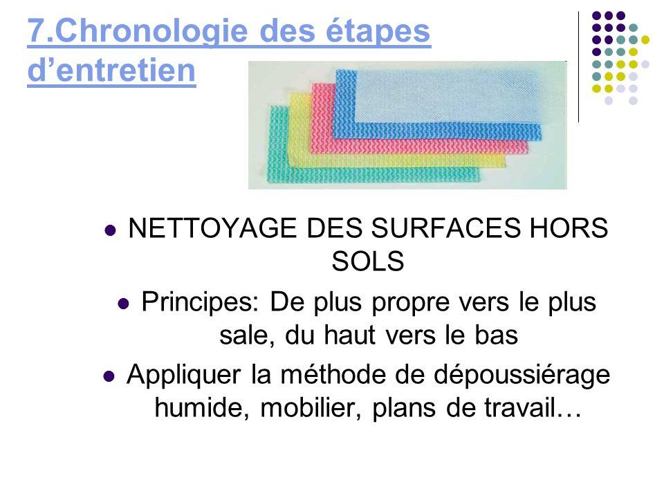 7.Chronologie des étapes dentretien NETTOYAGE DES SURFACES HORS SOLS Principes: De plus propre vers le plus sale, du haut vers le bas Appliquer la mét