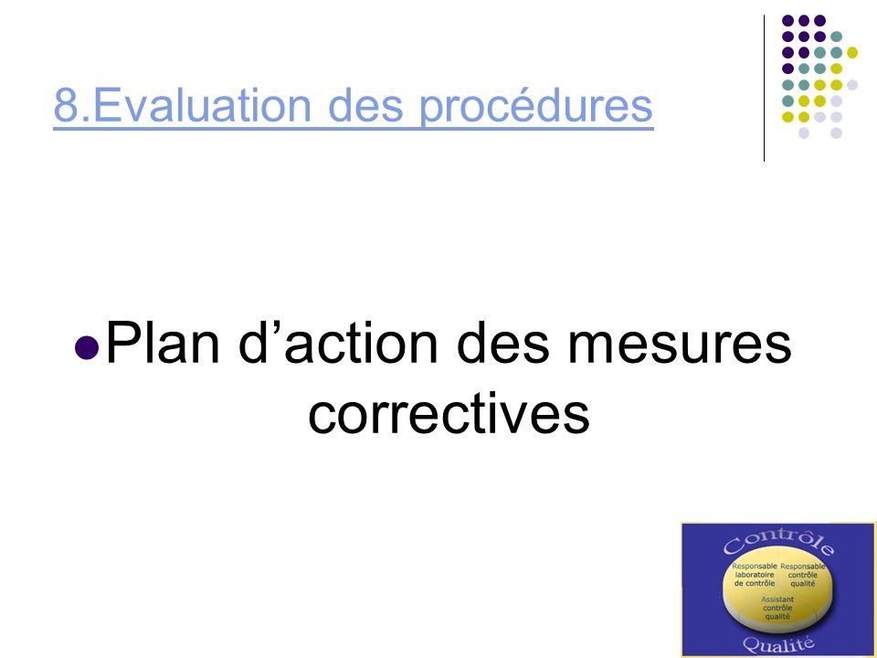 8.Evaluation des procédures Plan daction des mesures correctives