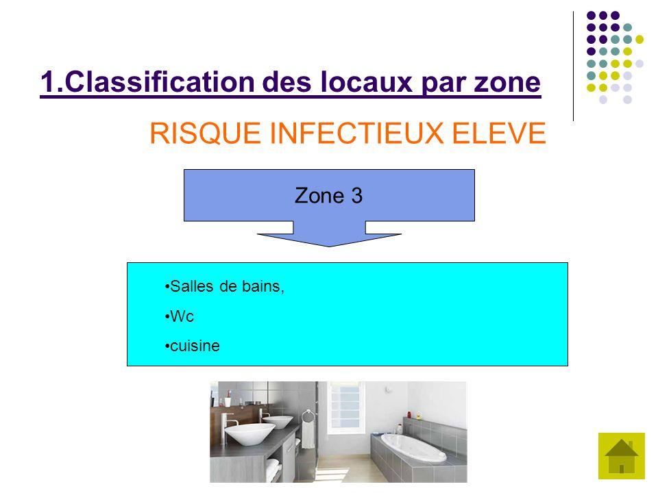 1.Classification des locaux par zone Zone 3 RISQUE INFECTIEUX ELEVE Salles de bains, Wc cuisine
