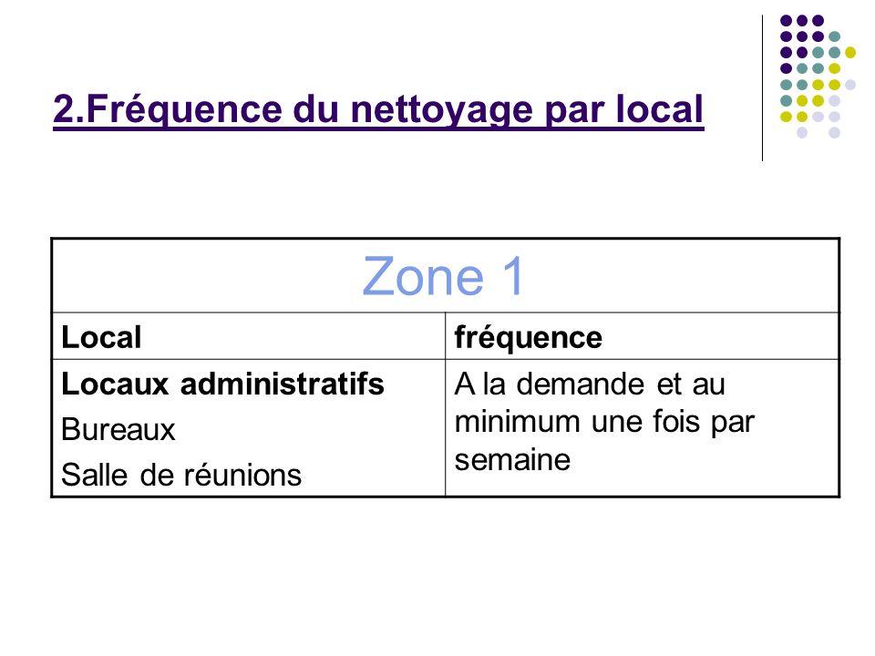 2.Fréquence du nettoyage par local Zone 1 Localfréquence Locaux administratifs Bureaux Salle de réunions A la demande et au minimum une fois par semai