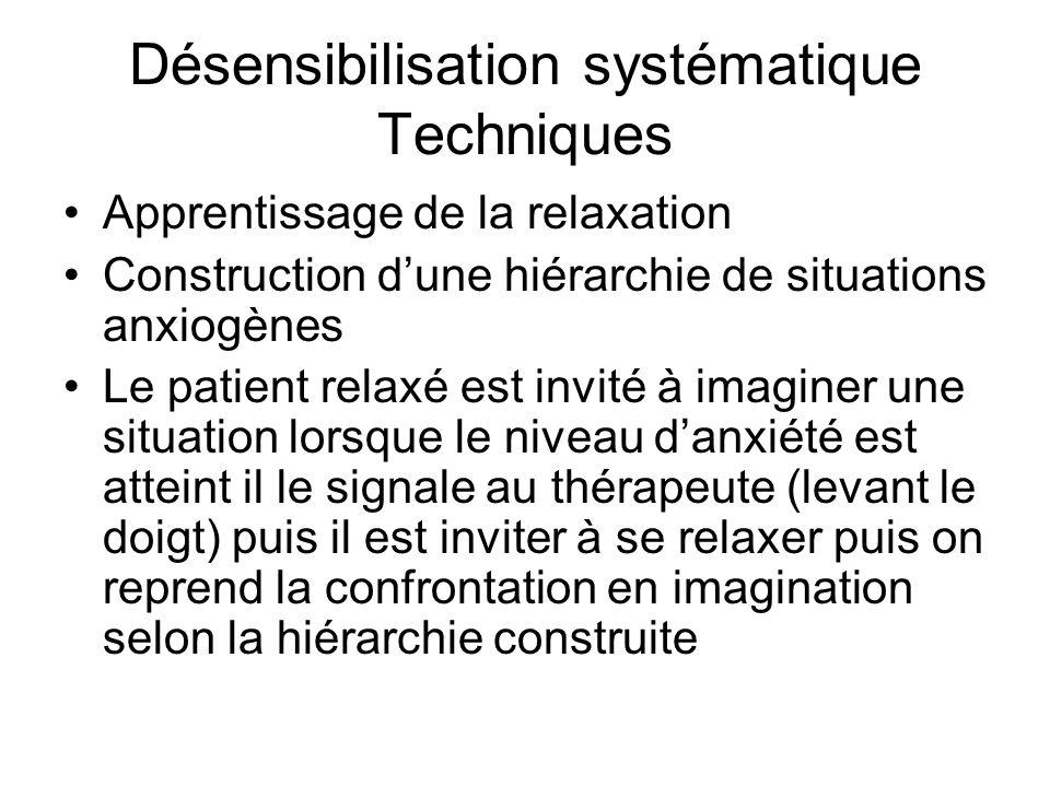 Désensibilisation systématique Techniques Apprentissage de la relaxation Construction dune hiérarchie de situations anxiogènes Le patient relaxé est i