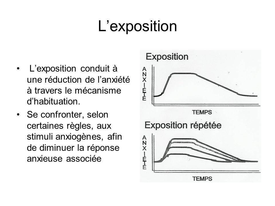 Lexposition Lexposition conduit à une réduction de lanxiété à travers le mécanisme dhabituation. Se confronter, selon certaines règles, aux stimuli an