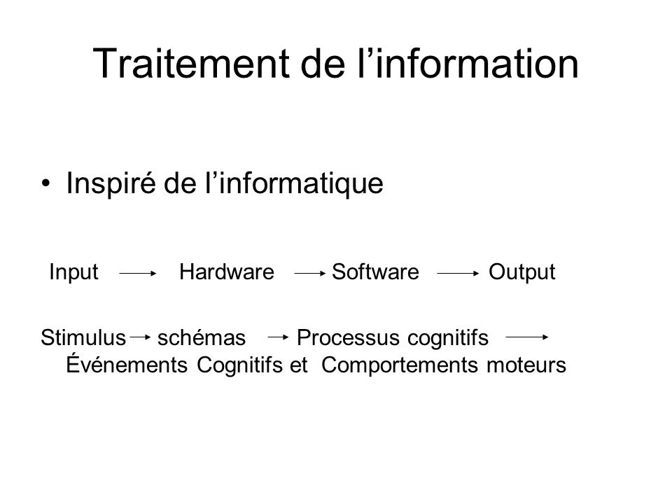 Traitement de linformation Inspiré de linformatique Input Hardware Software Output Stimulus schémas Processus cognitifs Événements Cognitifs et Comportements moteurs