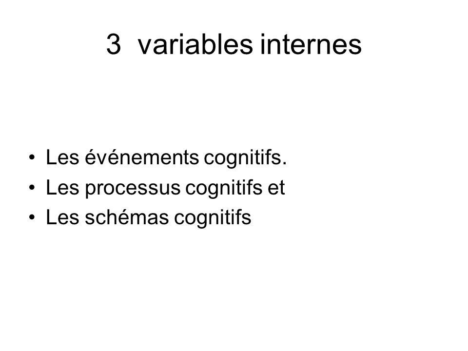 3 variables internes Les événements cognitifs. Les processus cognitifs et Les schémas cognitifs