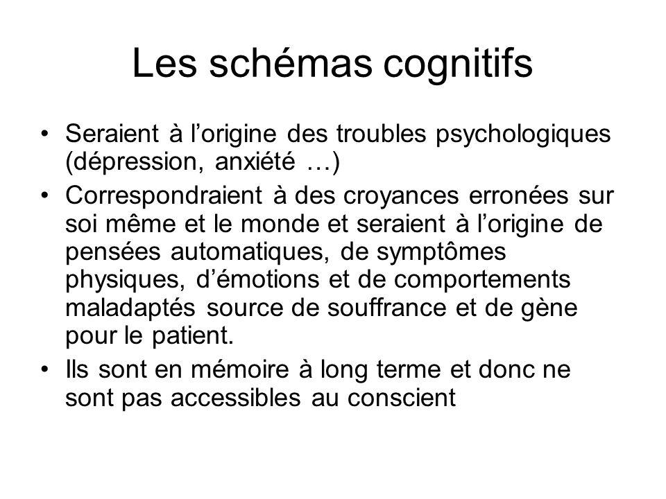 Seraient à lorigine des troubles psychologiques (dépression, anxiété …) Correspondraient à des croyances erronées sur soi même et le monde et seraient