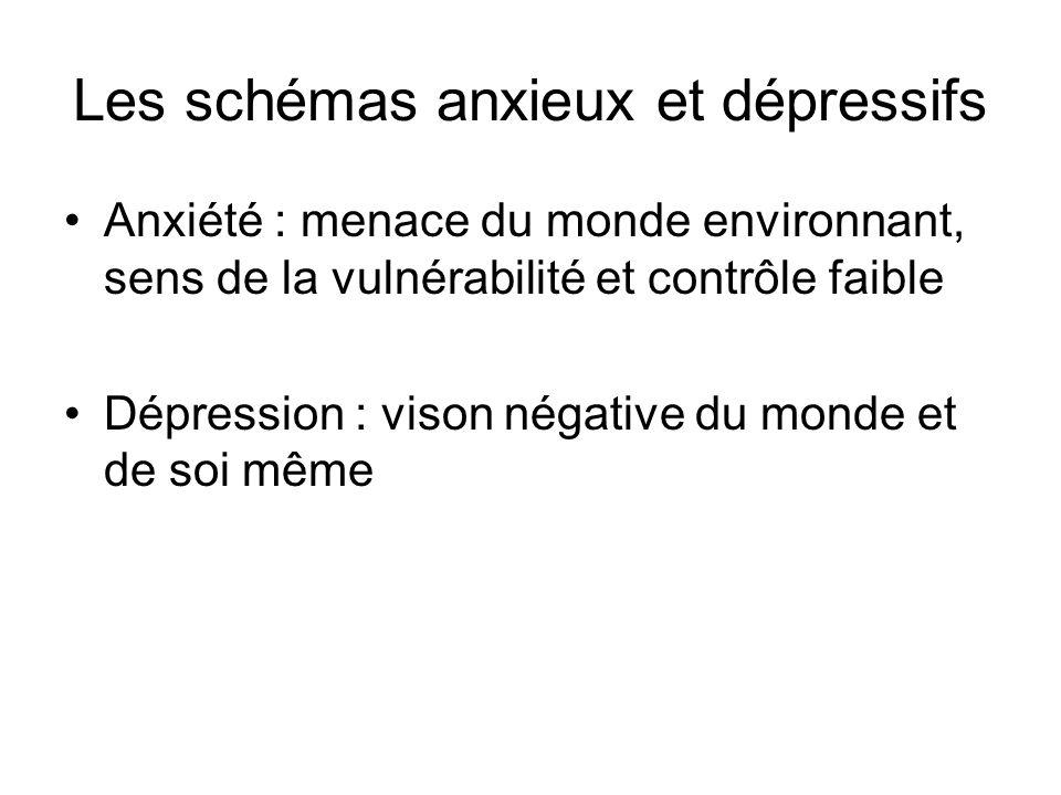 Les schémas anxieux et dépressifs Anxiété : menace du monde environnant, sens de la vulnérabilité et contrôle faible Dépression : vison négative du monde et de soi même
