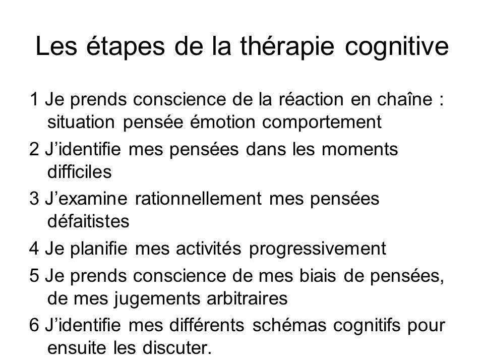 Les étapes de la thérapie cognitive 1 Je prends conscience de la réaction en chaîne : situation pensée émotion comportement 2 Jidentifie mes pensées d