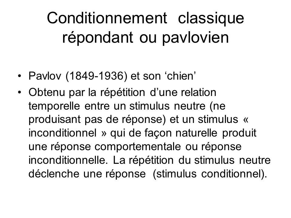 Conditionnement classique répondant ou pavlovien Pavlov (1849-1936) et son chien Obtenu par la répétition dune relation temporelle entre un stimulus neutre (ne produisant pas de réponse) et un stimulus « inconditionnel » qui de façon naturelle produit une réponse comportementale ou réponse inconditionnelle.