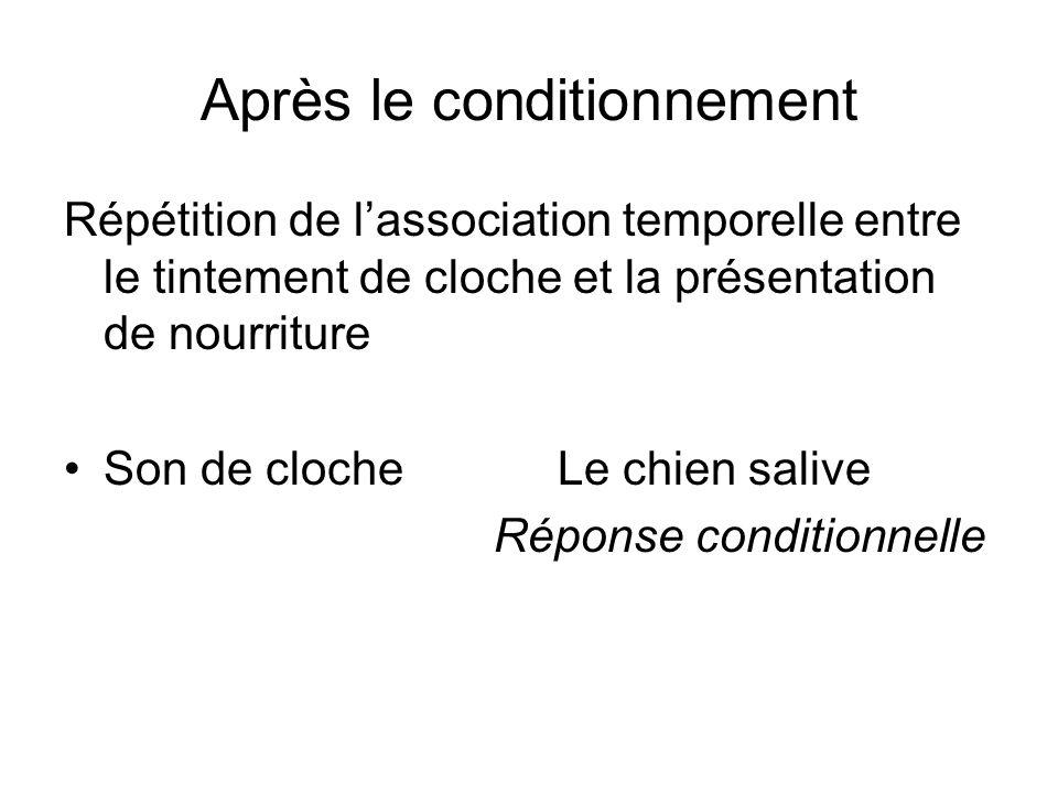 Conditionnement opérant ou skinnerien Skinner (1904-1990) Augmenter ou diminuer la probabilité dapparition dune réponse en punissant ou récompensant chaque émission de cette réponse.