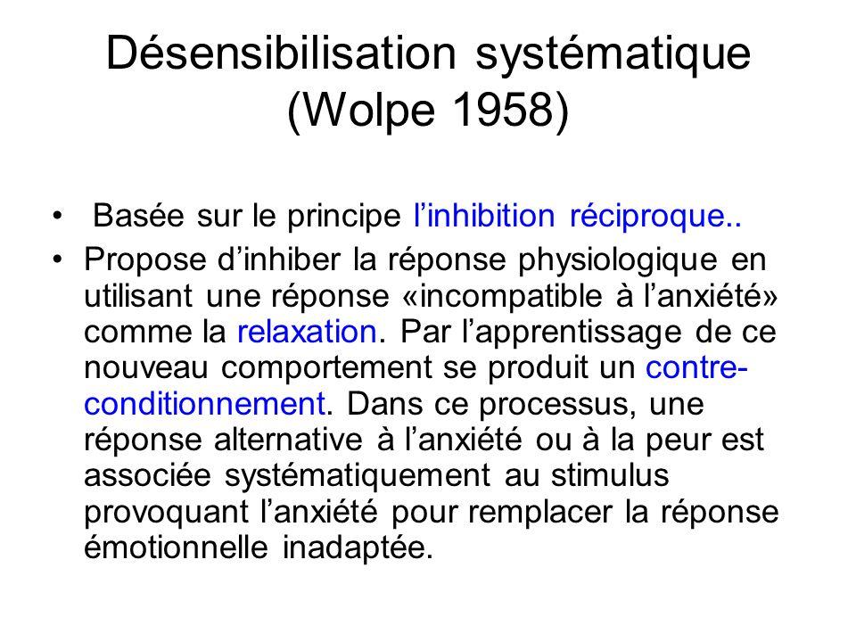 Désensibilisation systématique (Wolpe 1958) Basée sur le principe linhibition réciproque.. Propose dinhiber la réponse physiologique en utilisant une