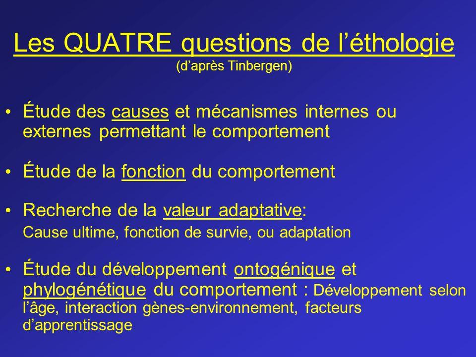 Les QUATRE questions de léthologie (daprès Tinbergen) Étude des causes et mécanismes internes ou externes permettant le comportement Étude de la fonct