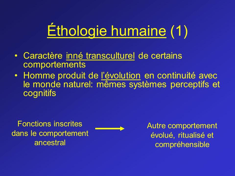 Éthologie humaine (1) Caractère inné transculturel de certains comportements Homme produit de lévolution en continuité avec le monde naturel: mêmes sy