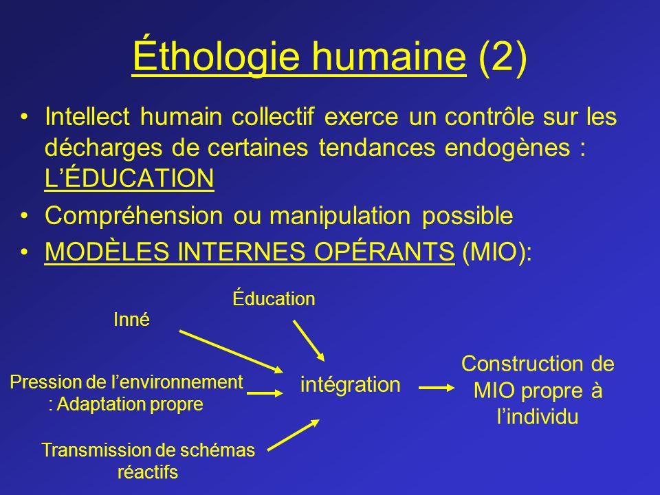 Éthologie humaine (2) Intellect humain collectif exerce un contrôle sur les décharges de certaines tendances endogènes : LÉDUCATION Compréhension ou m