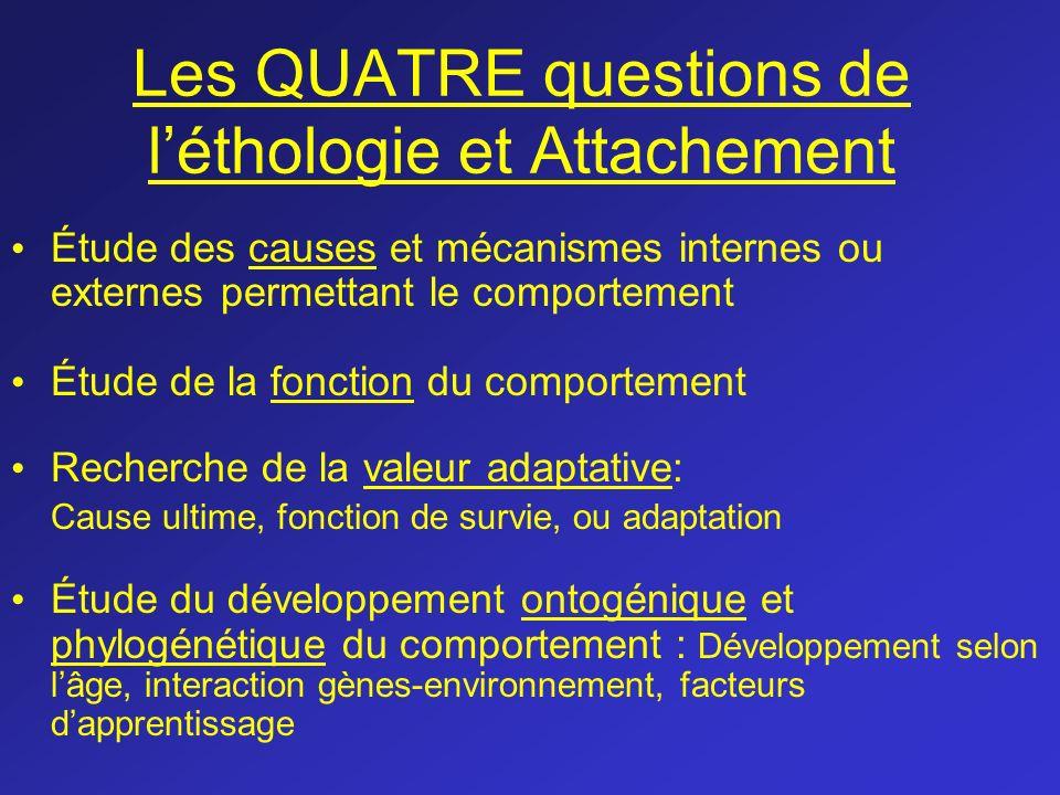 Les QUATRE questions de léthologie et Attachement Étude des causes et mécanismes internes ou externes permettant le comportement Étude de la fonction