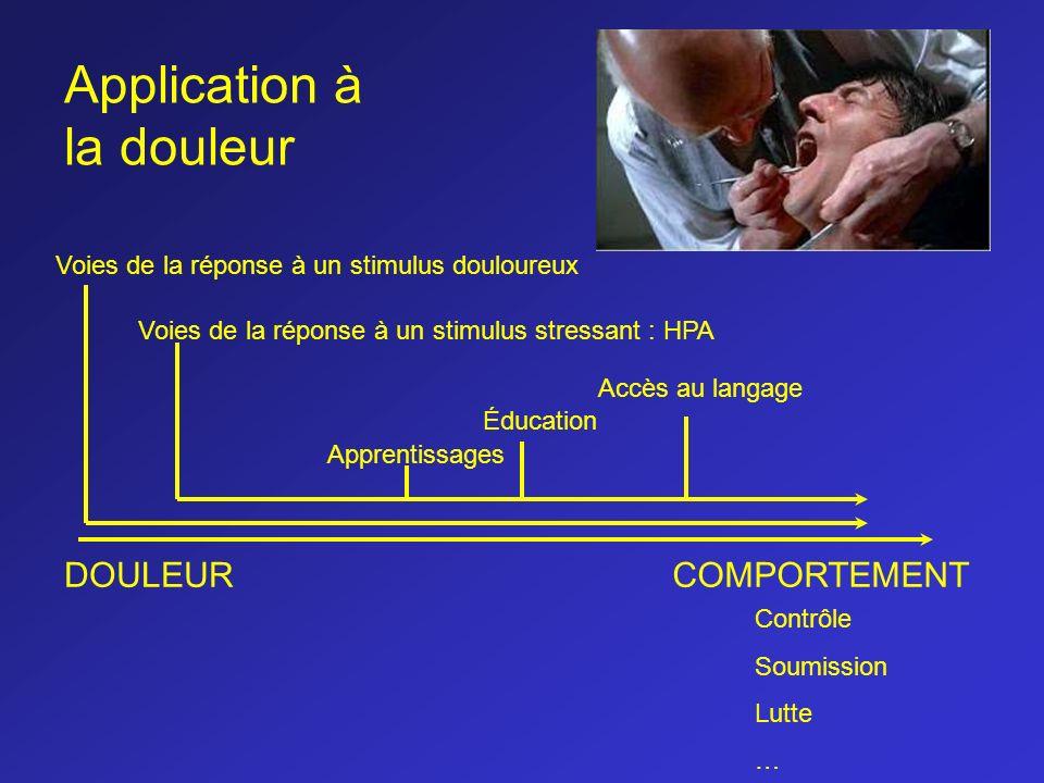 DOULEURCOMPORTEMENT Voies de la réponse à un stimulus stressant : HPA Éducation Accès au langage Apprentissages Voies de la réponse à un stimulus doul