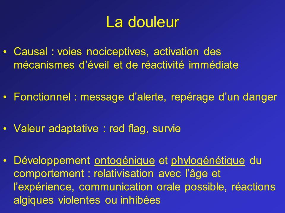 Causal : voies nociceptives, activation des mécanismes déveil et de réactivité immédiate Fonctionnel : message dalerte, repérage dun danger Valeur ada