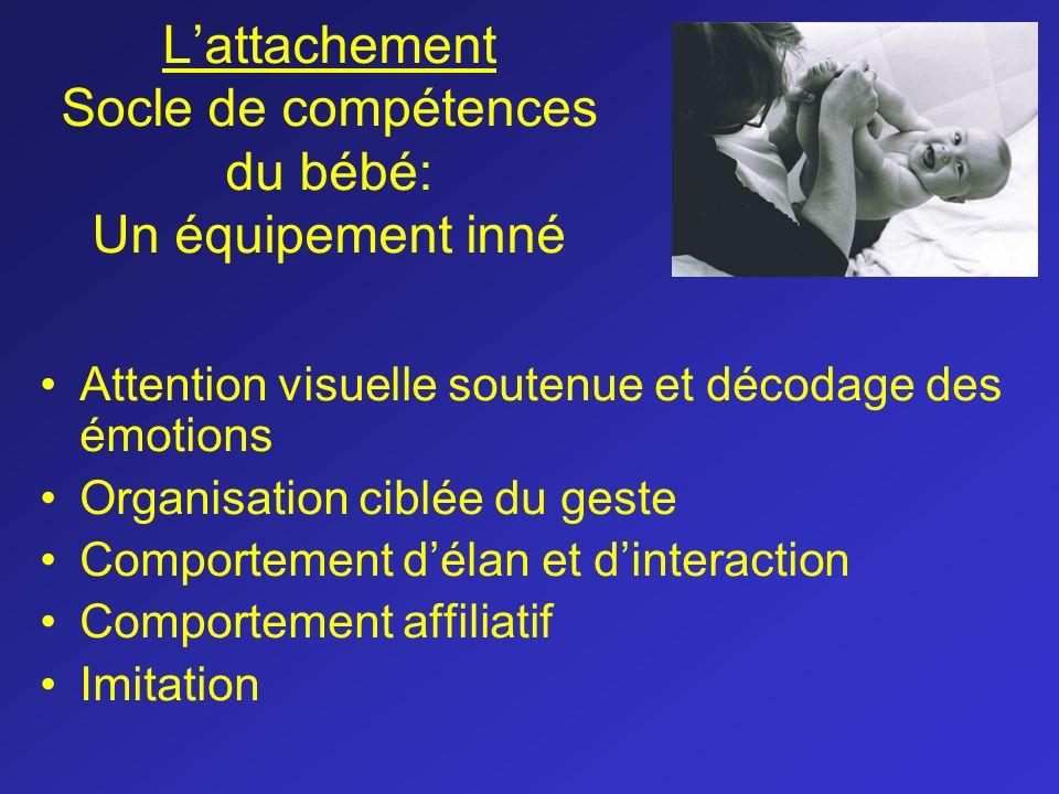 Lattachement Socle de compétences du bébé: Un équipement inné Attention visuelle soutenue et décodage des émotions Organisation ciblée du geste Compor