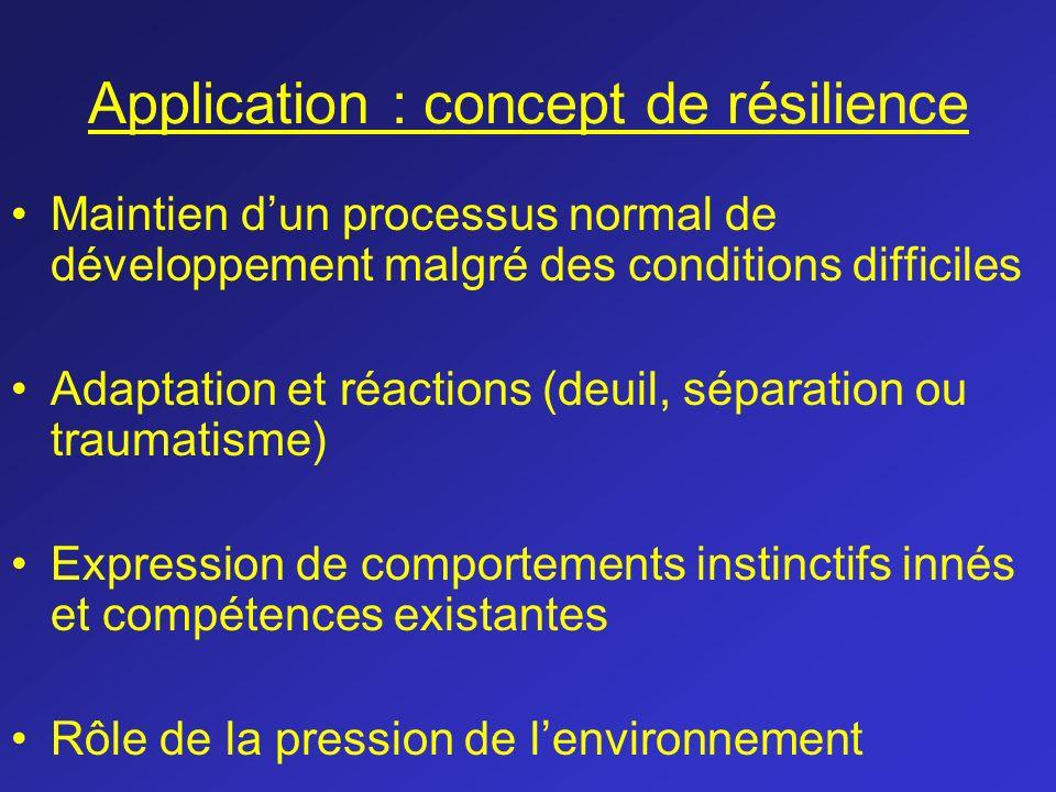 Application : concept de résilience Maintien dun processus normal de développement malgré des conditions difficiles Adaptation et réactions (deuil, sé