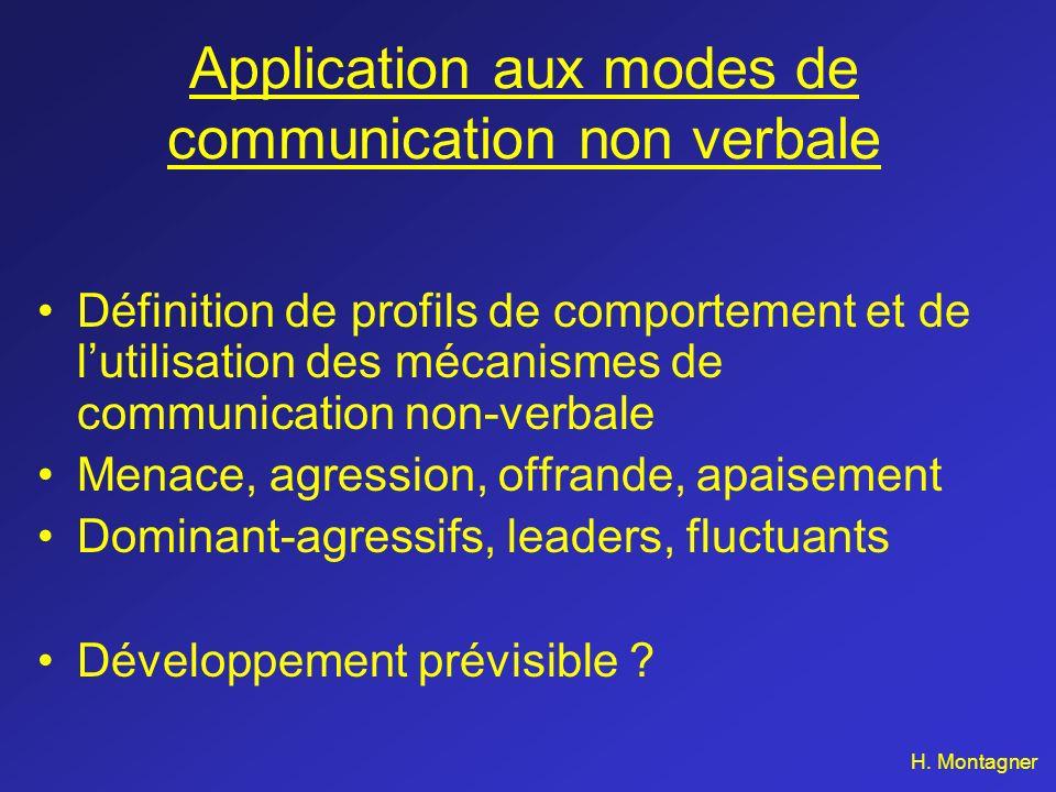 Application aux modes de communication non verbale Définition de profils de comportement et de lutilisation des mécanismes de communication non-verbal