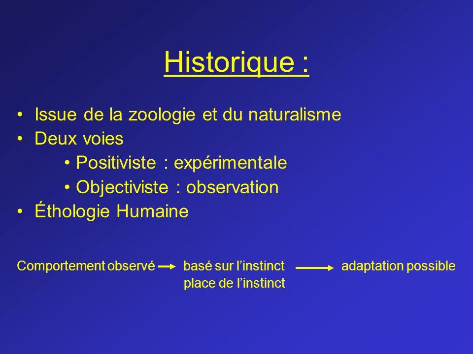 Historique : Issue de la zoologie et du naturalisme Deux voies Positiviste : expérimentale Objectiviste : observation Éthologie Humaine Comportement o